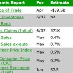 Weekly Mortgage Market Watch